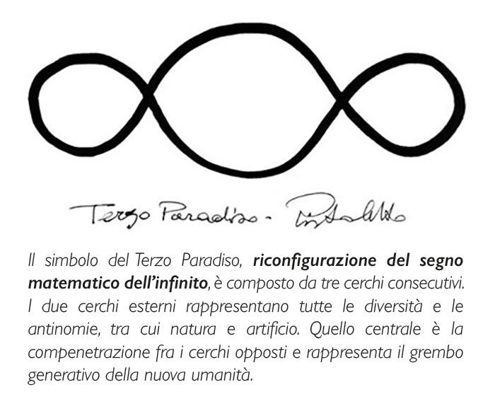 Pistoletto Terzo paradiso testo descrizione