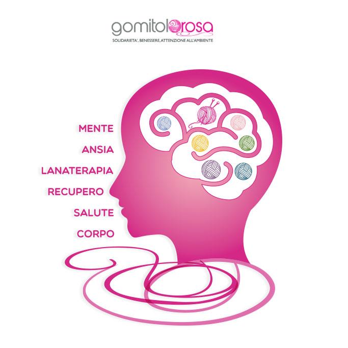 Lanaterapia Testa con gomitoli (683x683) copia