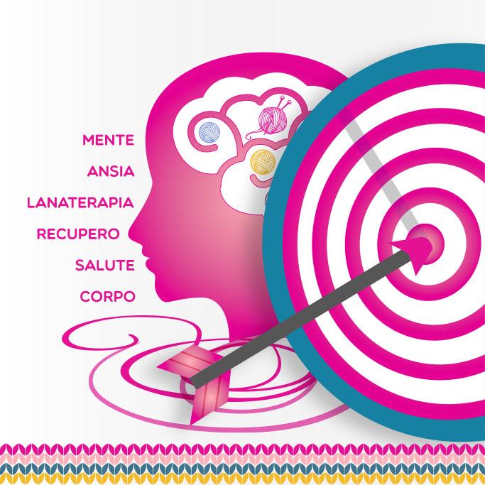 G.rosa obiettivo ricerca
